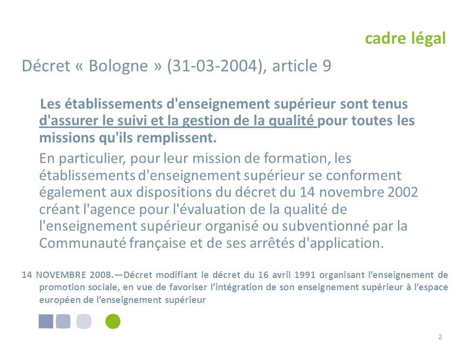 Décret « Bologne » (31-03-2004), article 9