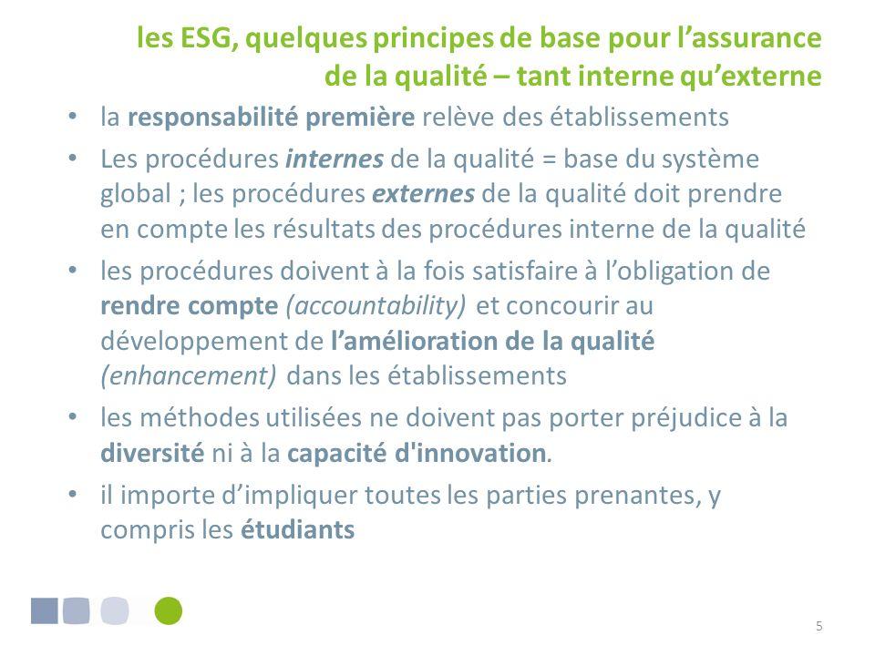 les ESG, quelques principes de base pour l'assurance de la qualité – tant interne qu'externe