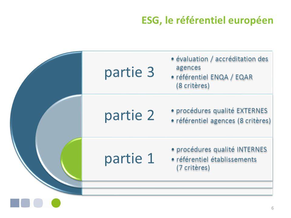 ESG, le référentiel européen