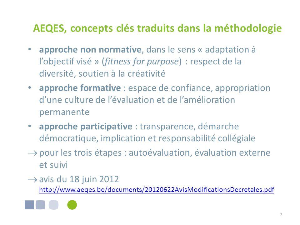 AEQES, concepts clés traduits dans la méthodologie