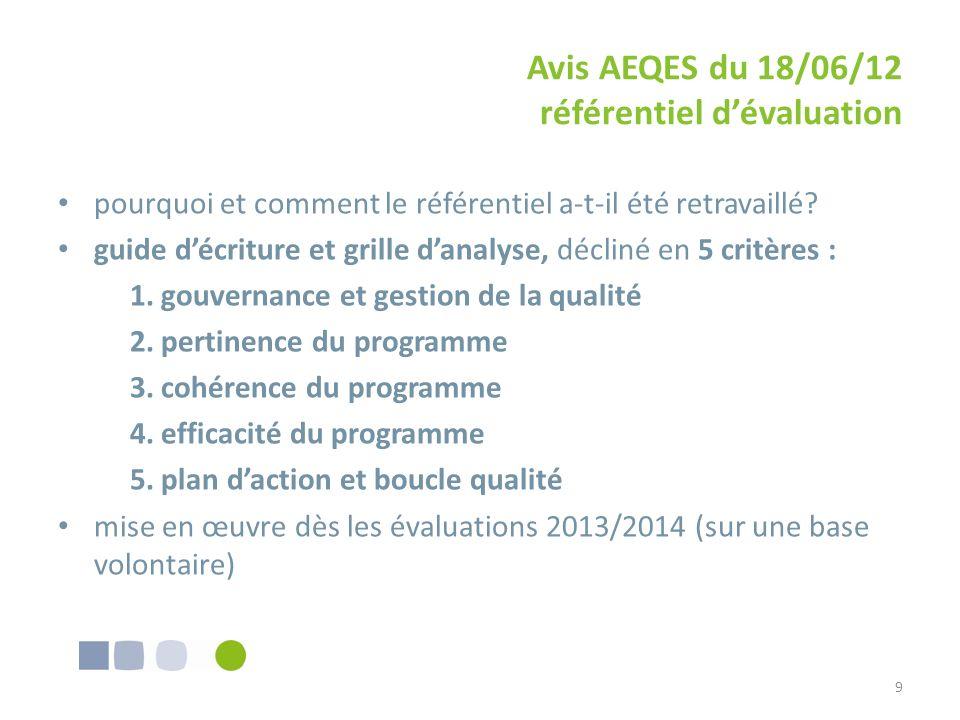 Avis AEQES du 18/06/12 référentiel d'évaluation