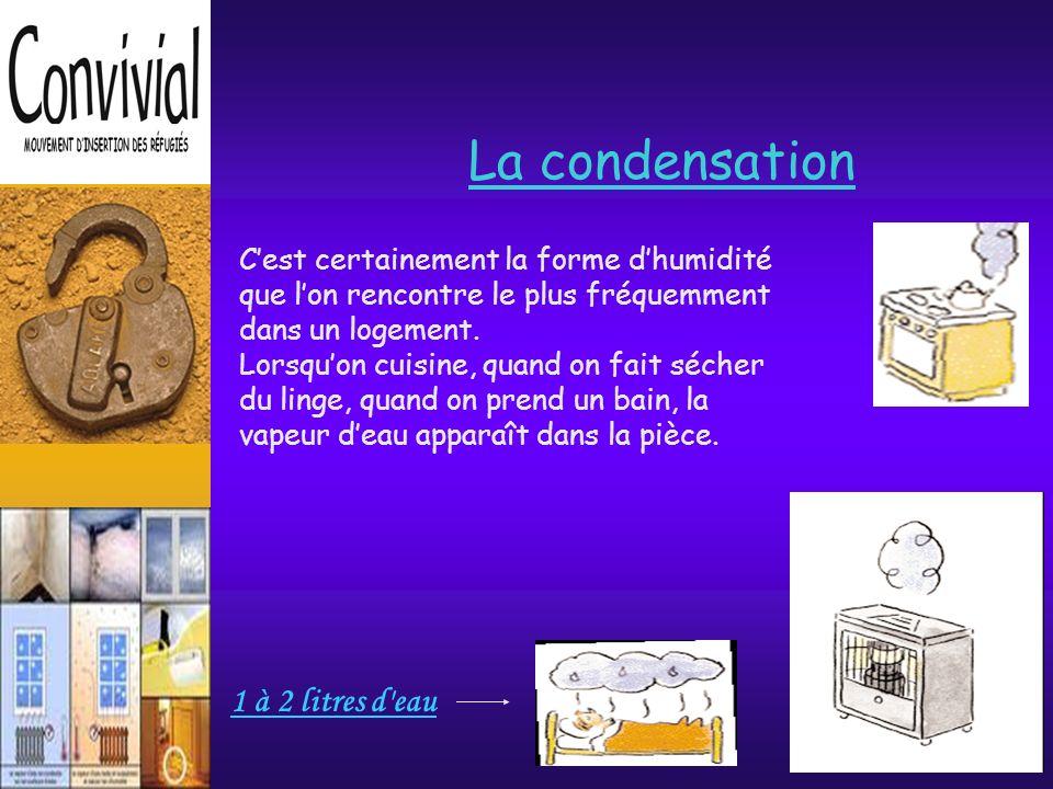 La condensation 1 à 2 litres d eau