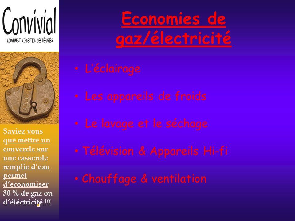 Economies de gaz/électricité