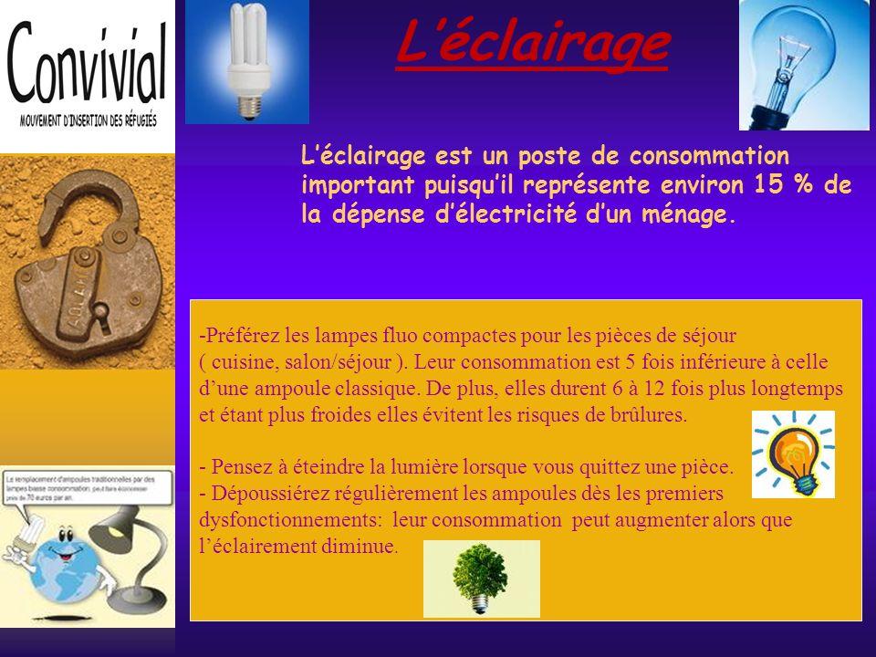 L'éclairage L'éclairage est un poste de consommation important puisqu'il représente environ 15 % de la dépense d'électricité d'un ménage.