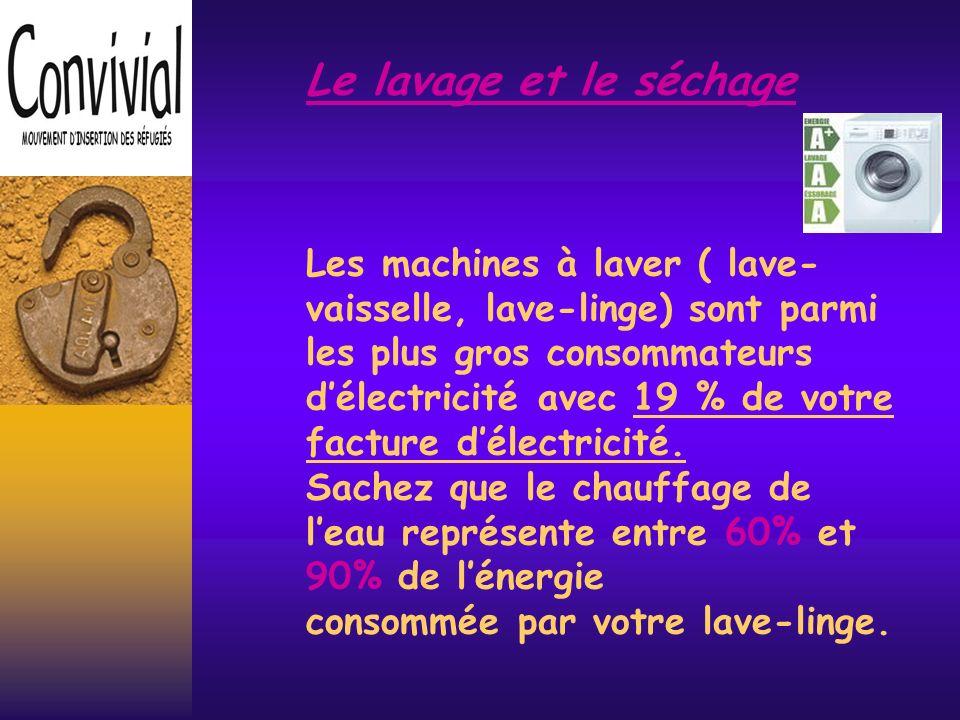 Le lavage et le séchage Les machines à laver ( lave-vaisselle, lave-linge) sont parmi les plus gros consommateurs d'électricité avec 19 % de votre facture d'électricité.