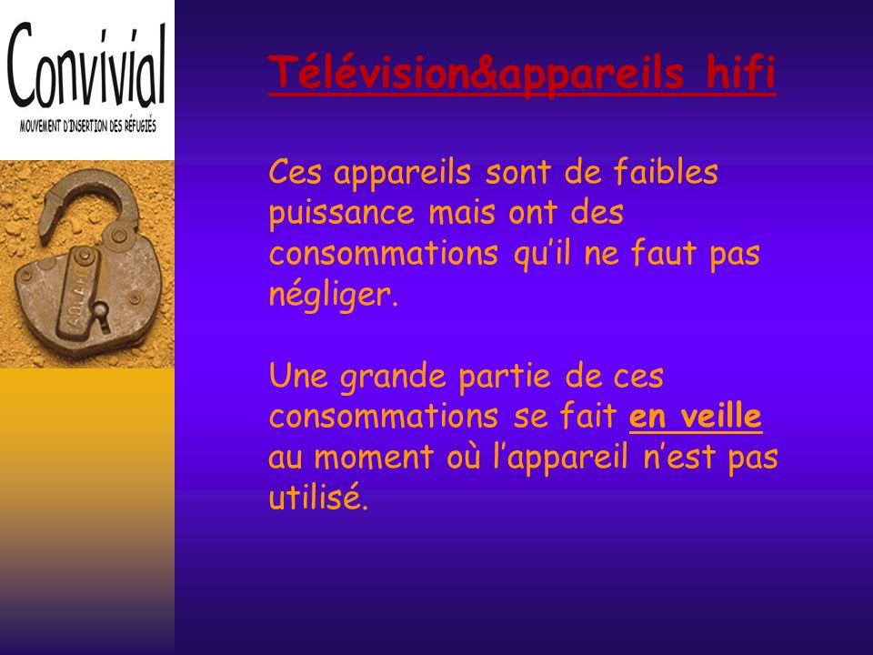 Télévision&appareils hifi