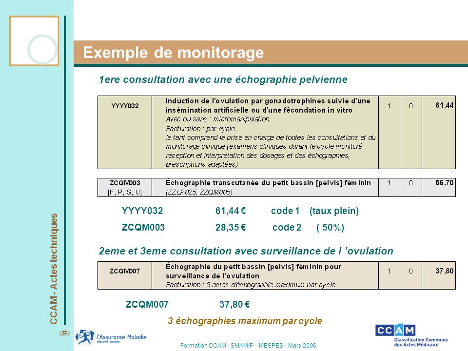 3 échographies maximum par cycle