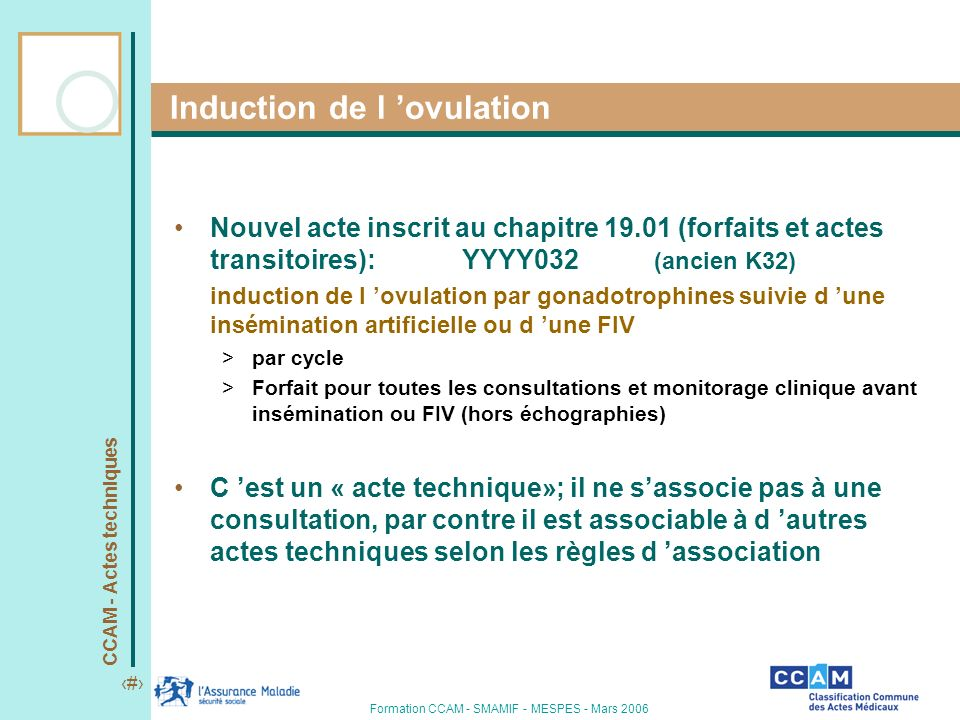 Induction de l 'ovulation