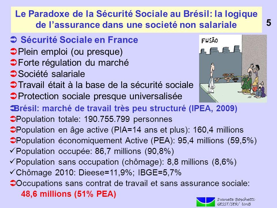 Sécurité Sociale en France Plein emploi (ou presque)
