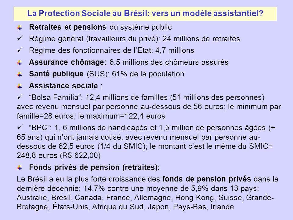 La Protection Sociale au Brésil: vers un modèle assistantiel