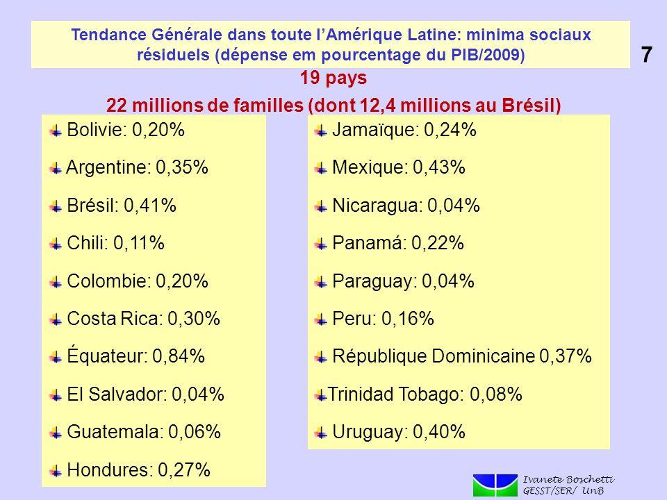 22 millions de familles (dont 12,4 millions au Brésil)