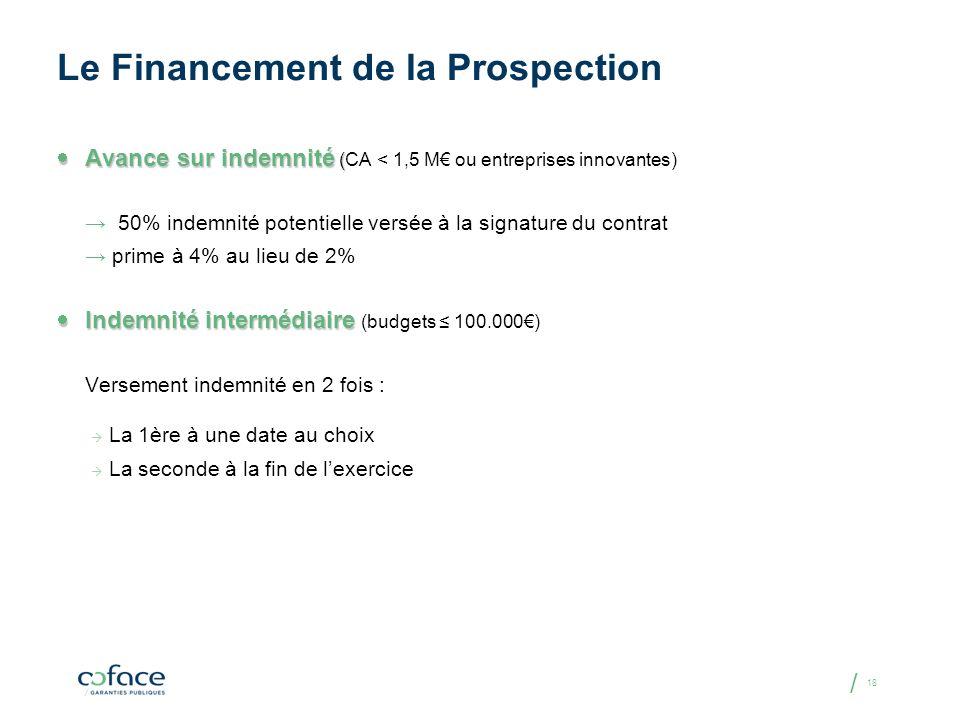 Le Financement de la Prospection
