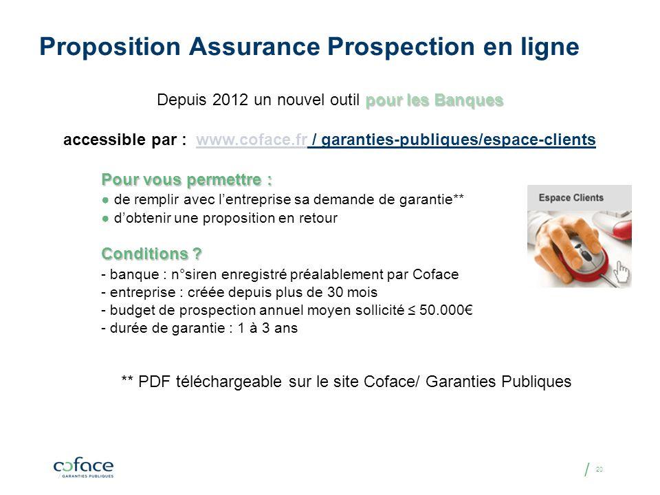 Proposition Assurance Prospection en ligne