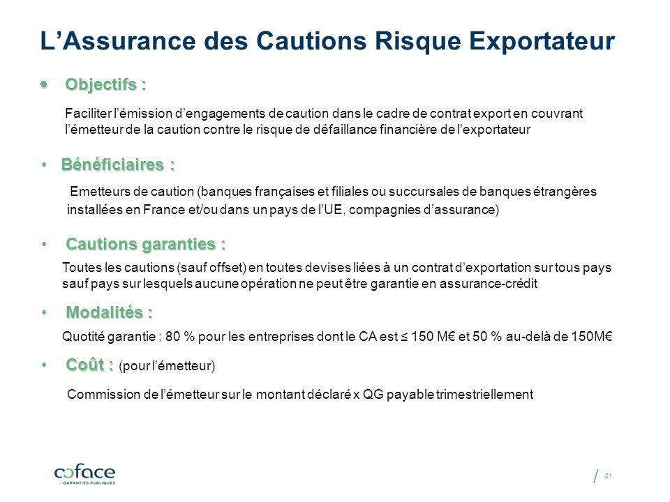 L'Assurance des Cautions Risque Exportateur