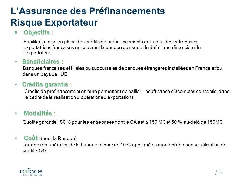 L'Assurance des Préfinancements Risque Exportateur
