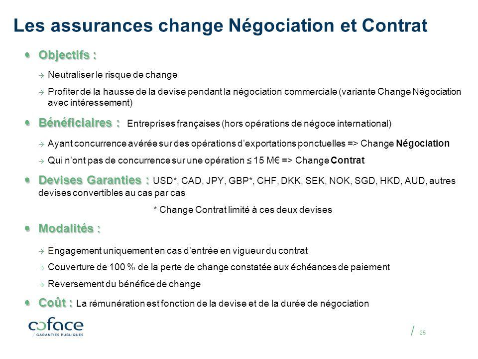 Les assurances change Négociation et Contrat