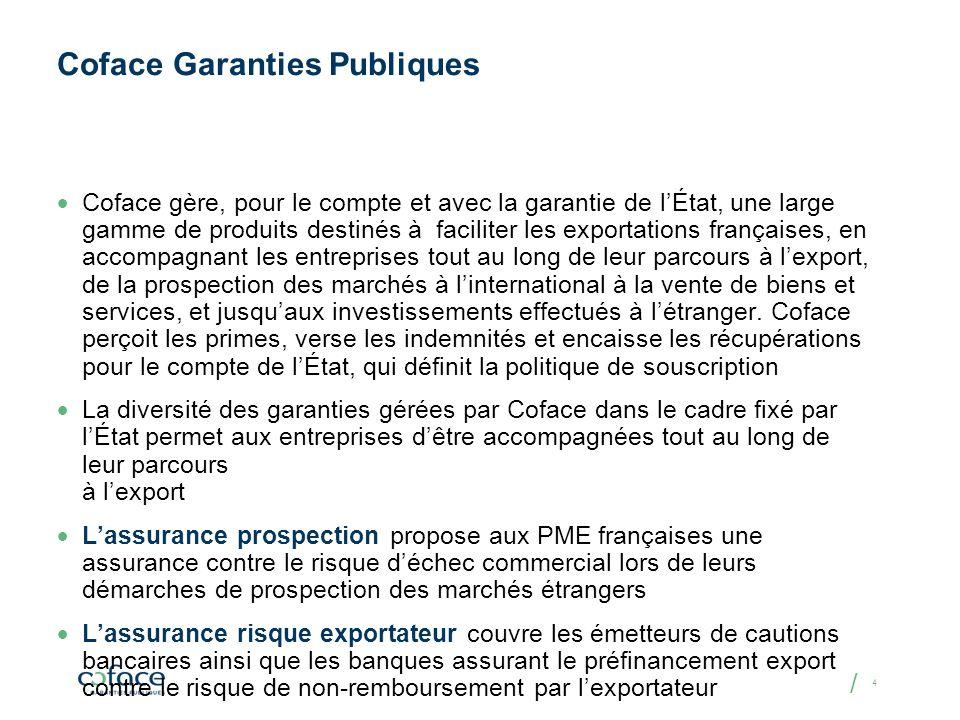 Coface Garanties Publiques