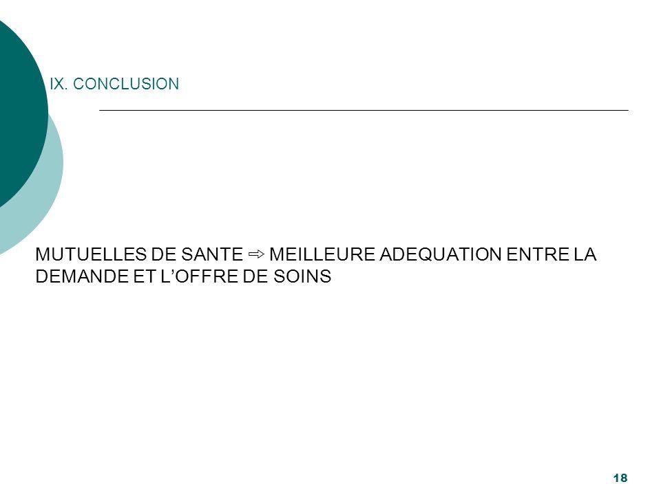 IX. CONCLUSION MUTUELLES DE SANTE ➾ MEILLEURE ADEQUATION ENTRE LA DEMANDE ET L'OFFRE DE SOINS
