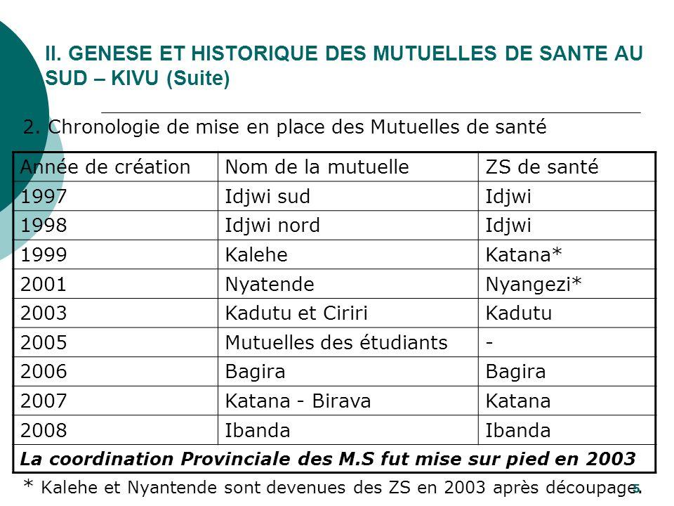 II. GENESE ET HISTORIQUE DES MUTUELLES DE SANTE AU SUD – KIVU (Suite)