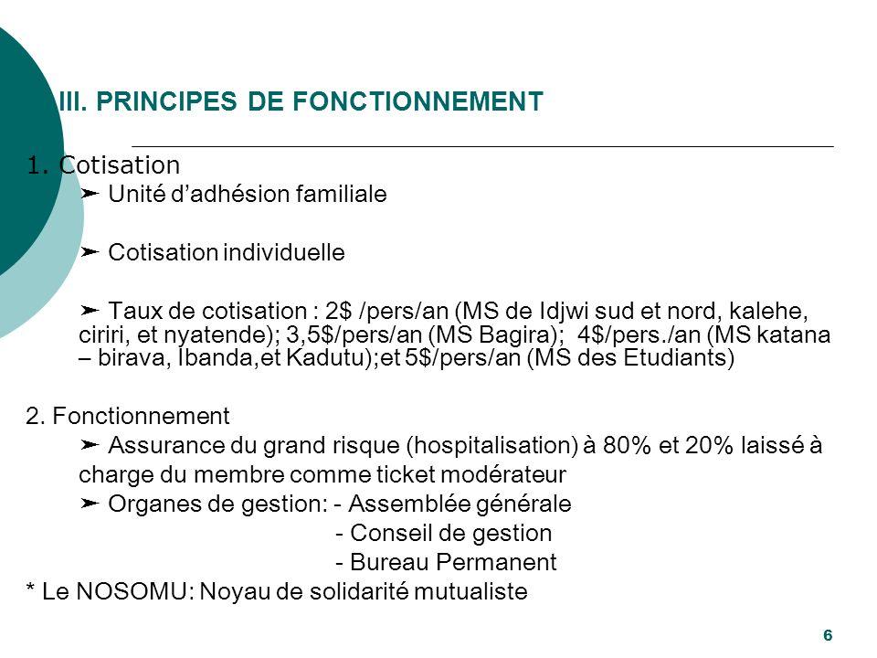III. PRINCIPES DE FONCTIONNEMENT
