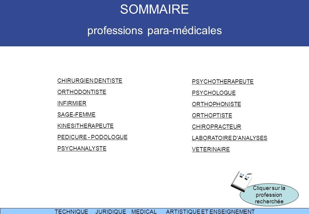 SOMMAIRE professions para-médicales CHIRURGIEN DENTISTE