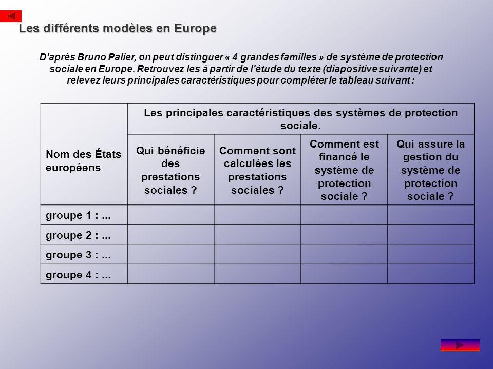 Les différents modèles en Europe