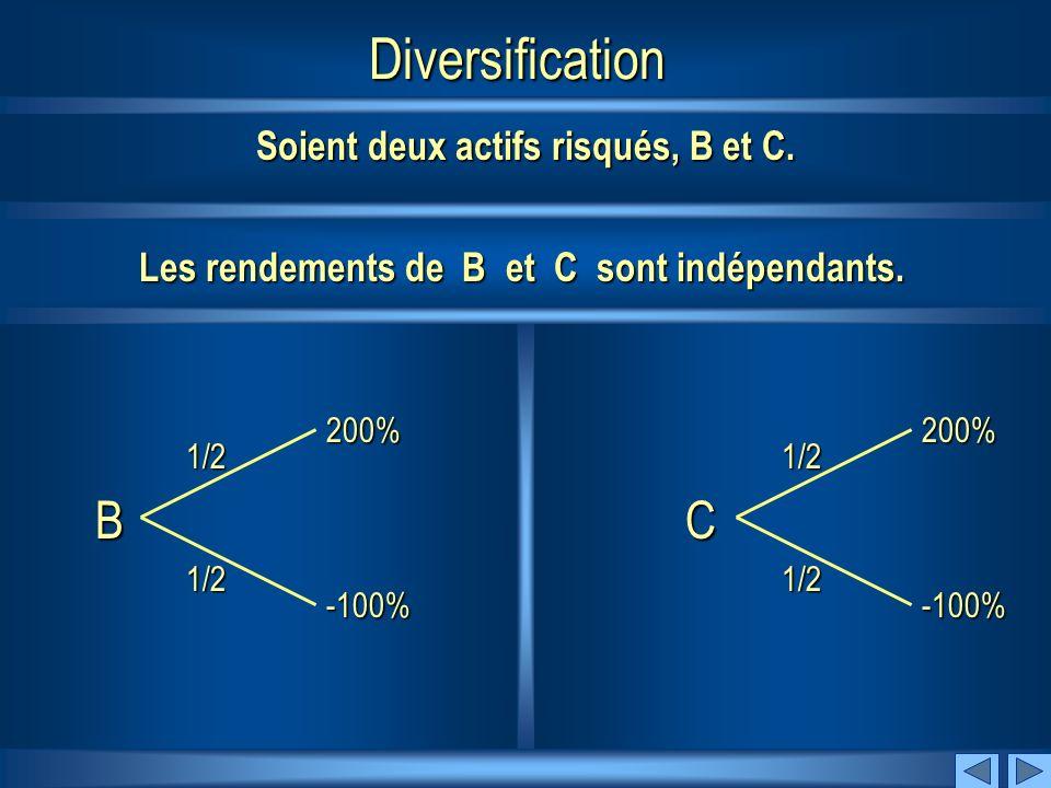 Diversification B C Soient deux actifs risqués, B et C.