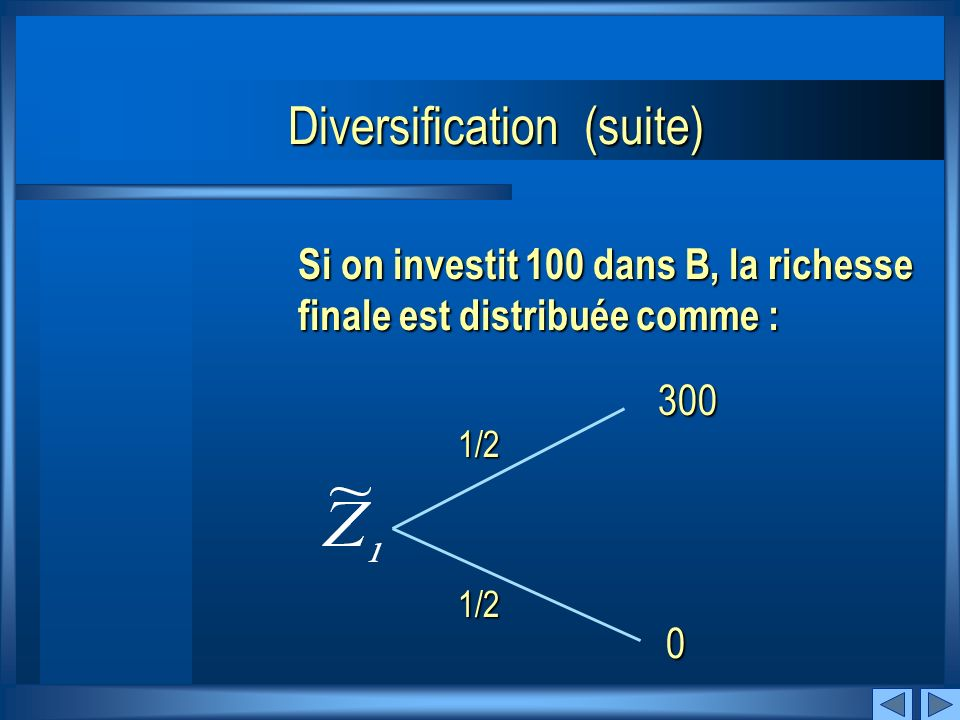Diversification (suite)