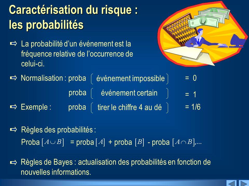 Caractérisation du risque : les probabilités