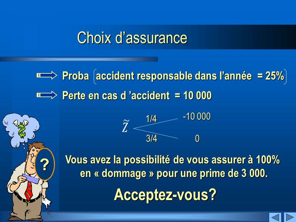accident responsable dans l'année = 25%