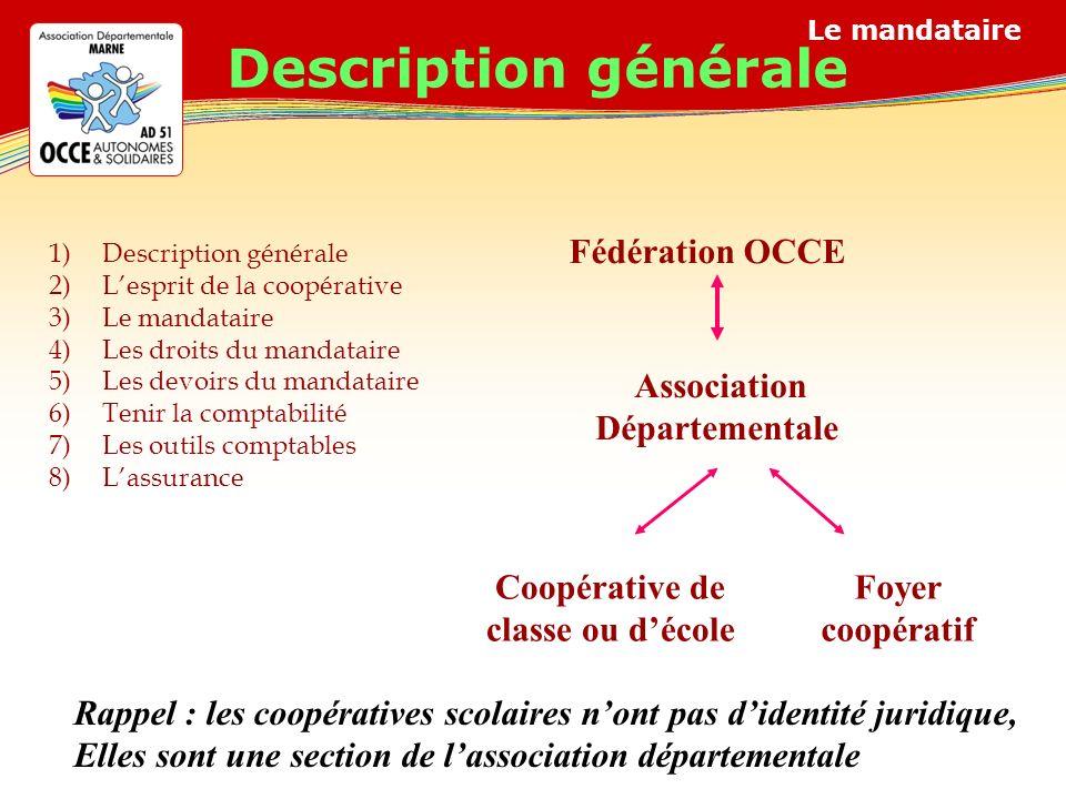 Description générale Fédération OCCE Association Départementale