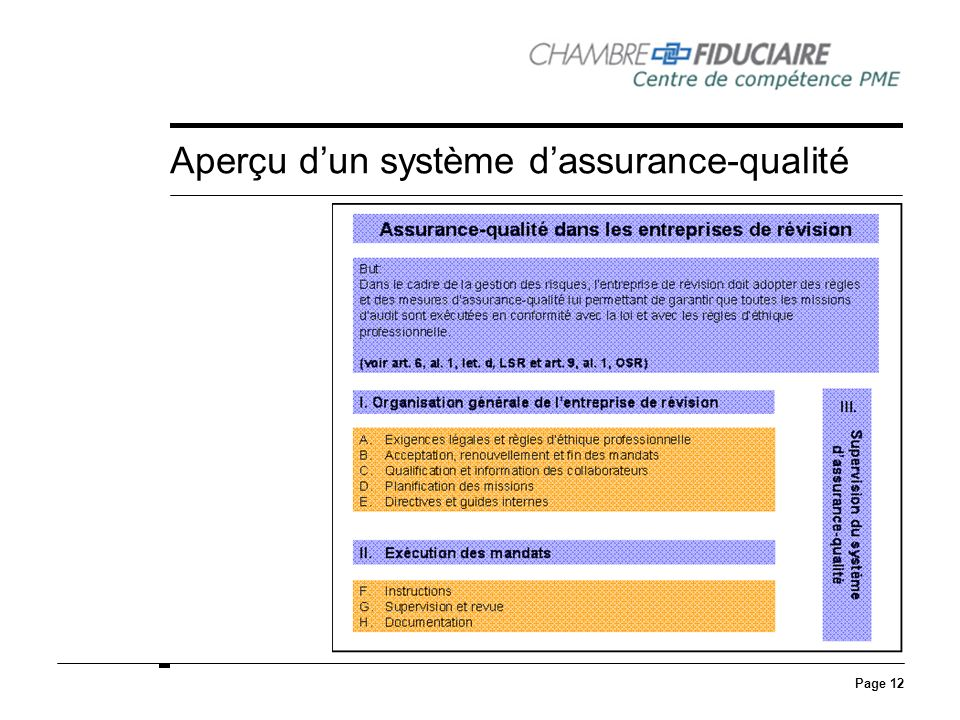 Aperçu d'un système d'assurance-qualité