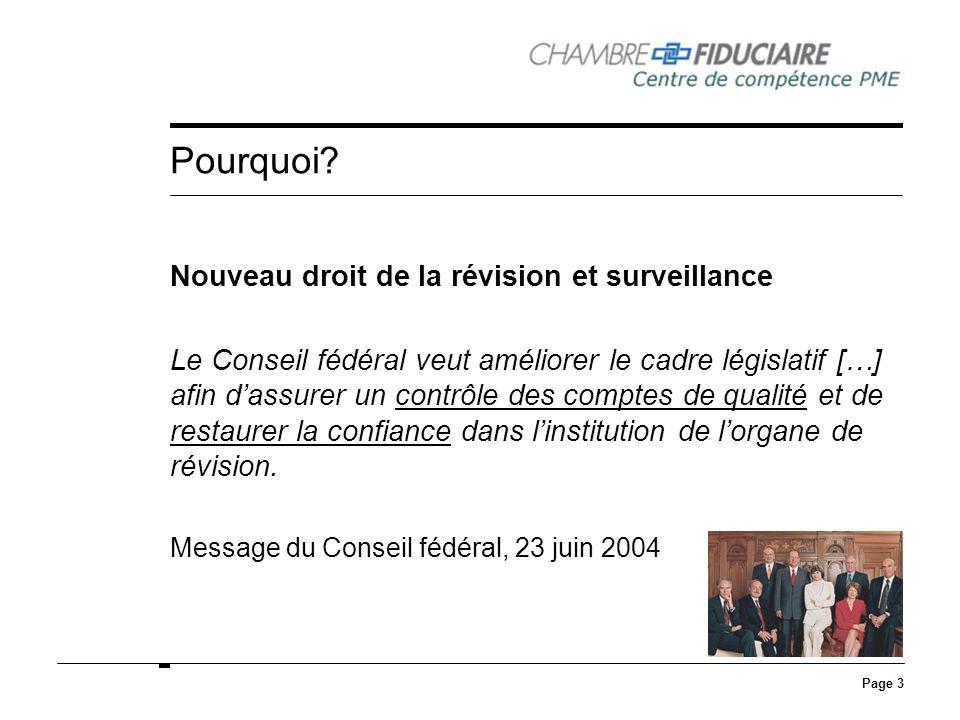 Pourquoi Nouveau droit de la révision et surveillance