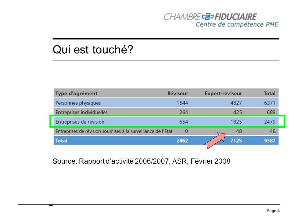 Qui est touché Source: Rapport d'activité 2006/2007, ASR, Février 2008