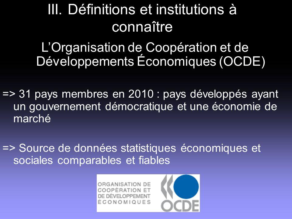 III. Définitions et institutions à connaître