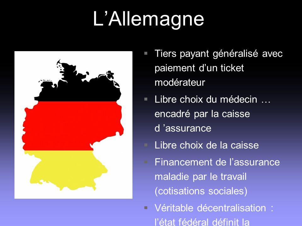 L'Allemagne Tiers payant généralisé avec paiement d'un ticket modérateur. Libre choix du médecin … encadré par la caisse d 'assurance.