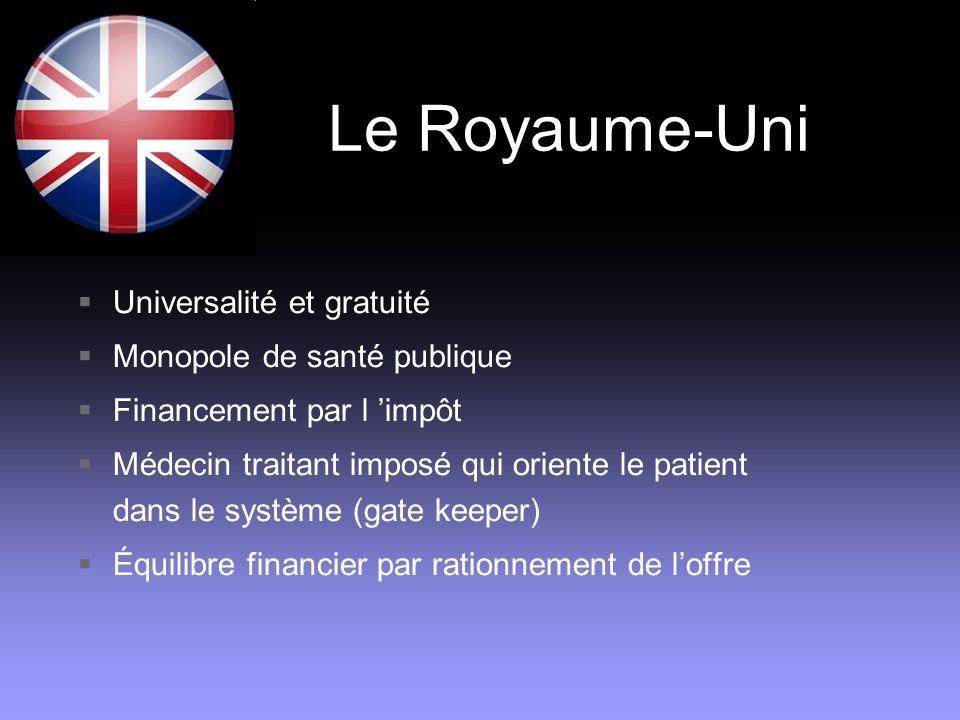 Le Royaume-Uni Universalité et gratuité Monopole de santé publique