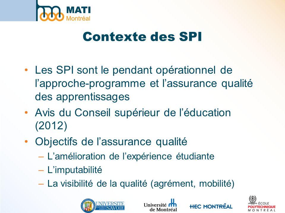 Contexte des SPI Les SPI sont le pendant opérationnel de l'approche-programme et l'assurance qualité des apprentissages.