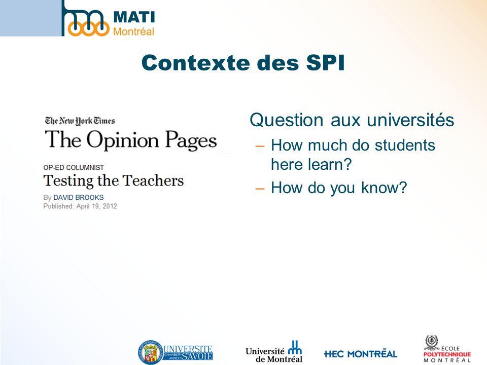 Contexte des SPI Question aux universités