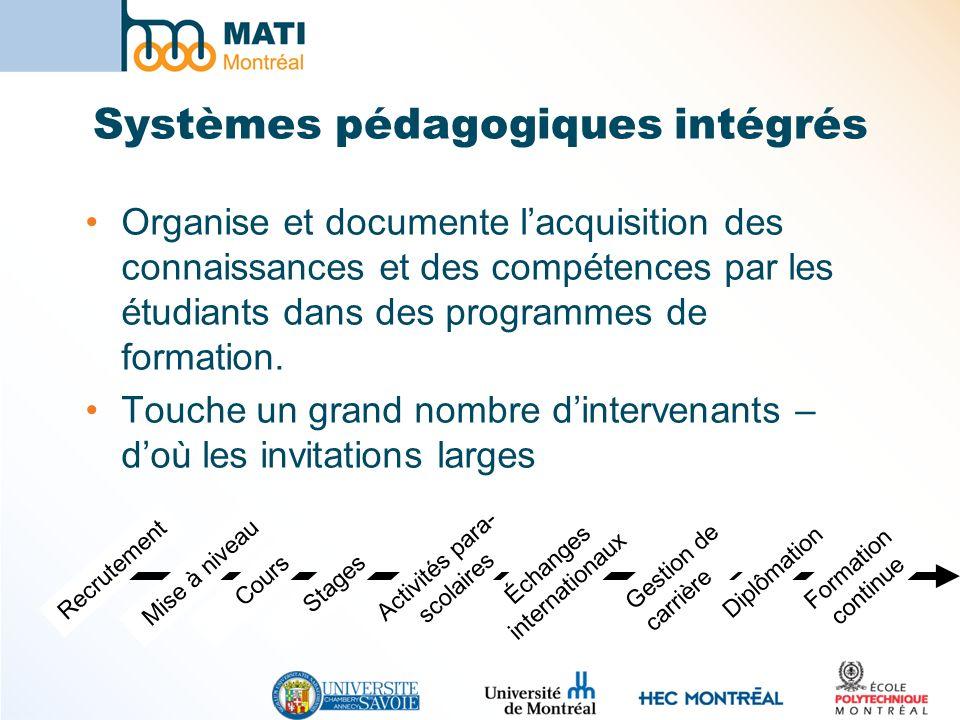 Systèmes pédagogiques intégrés