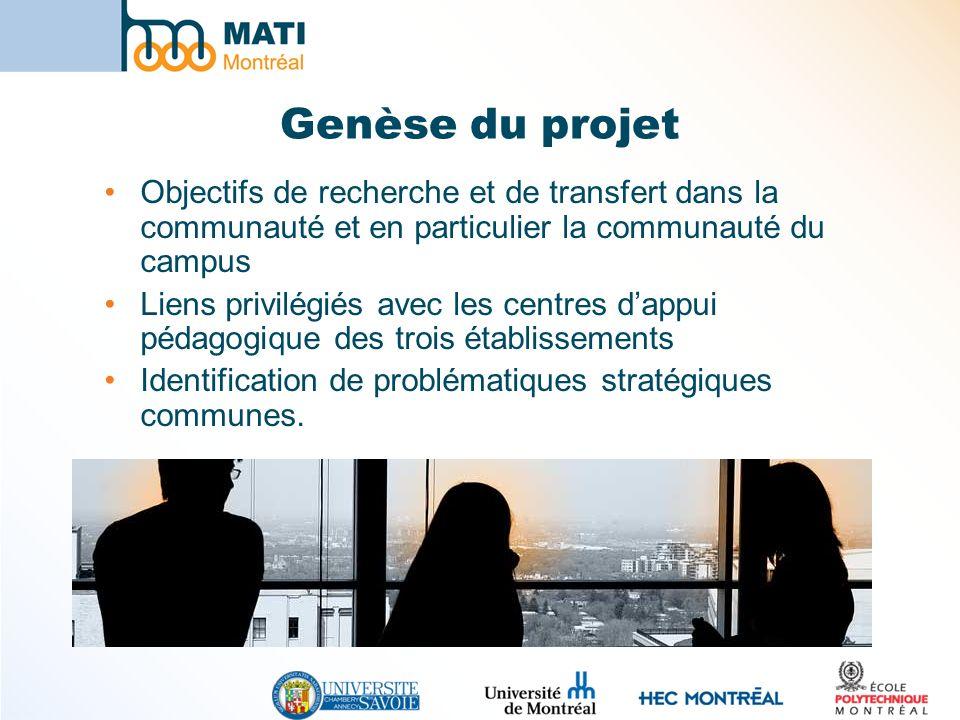Genèse du projet Objectifs de recherche et de transfert dans la communauté et en particulier la communauté du campus.