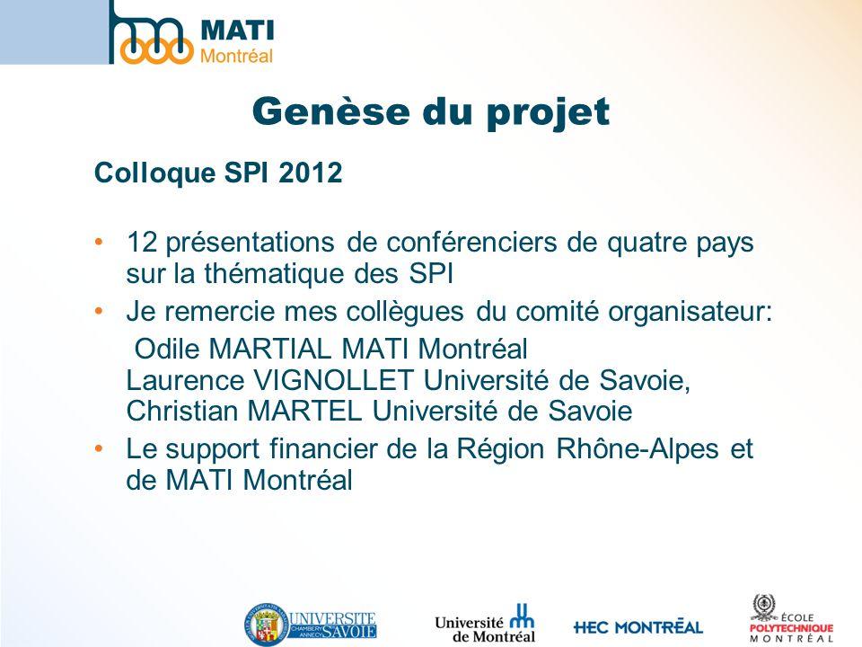 Genèse du projet Colloque SPI 2012