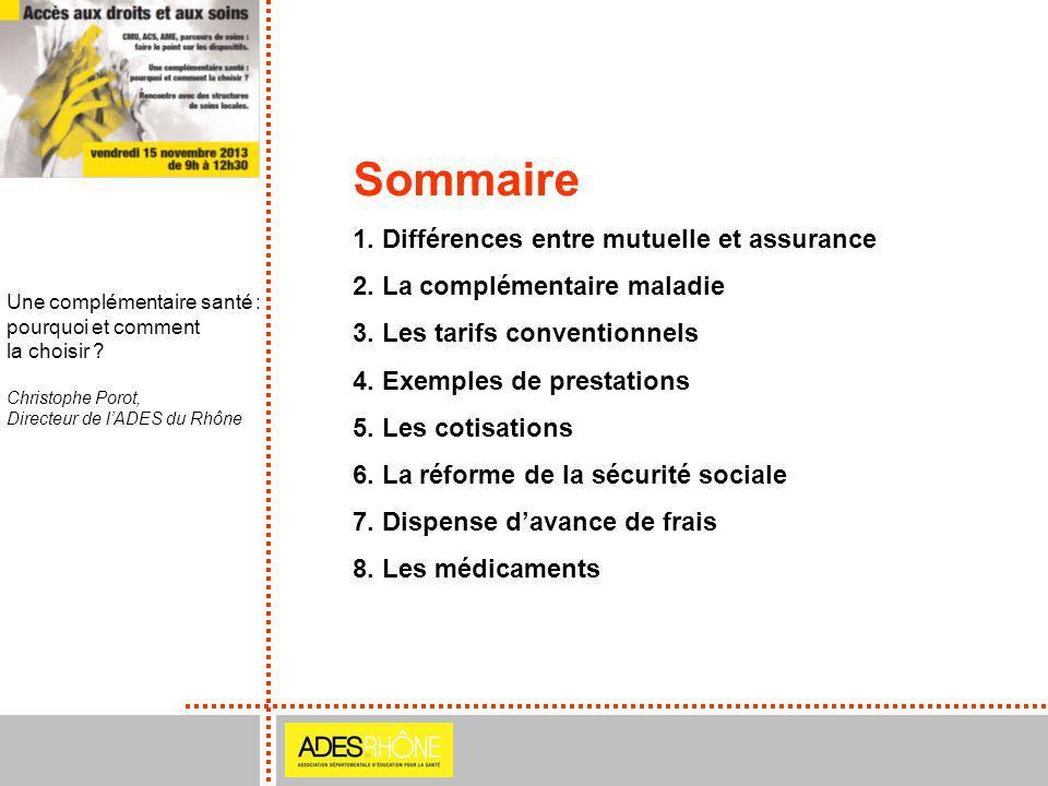 Sommaire 1. Différences entre mutuelle et assurance