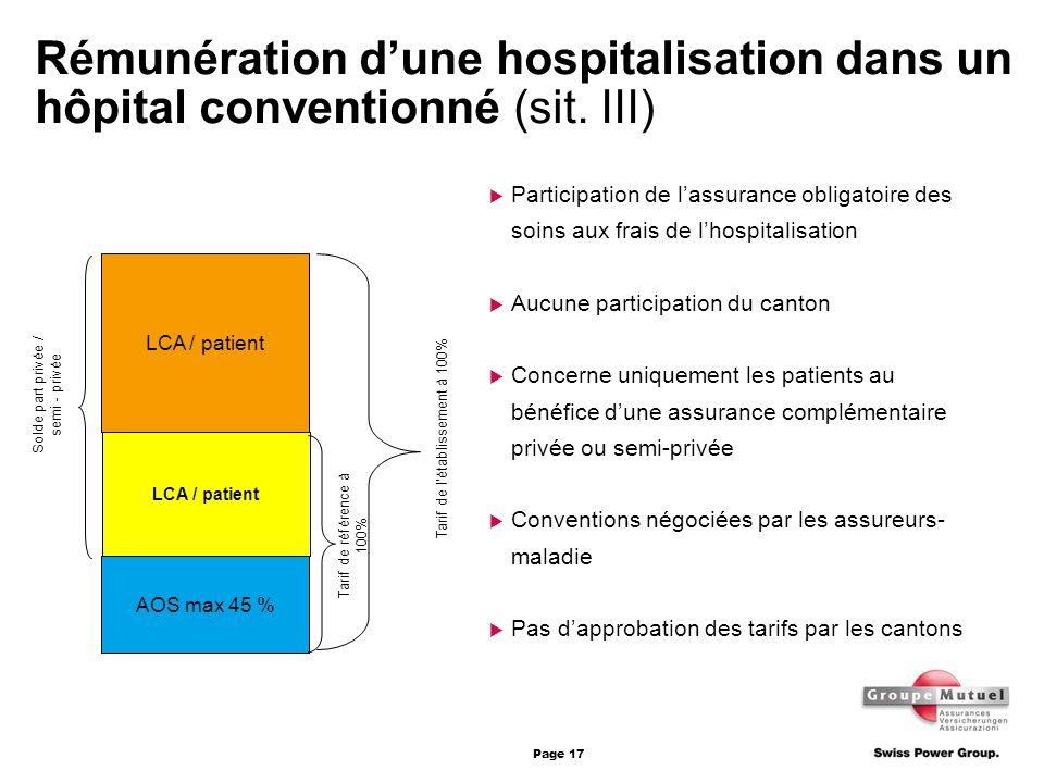 Rémunération d'une hospitalisation dans un hôpital conventionné (sit