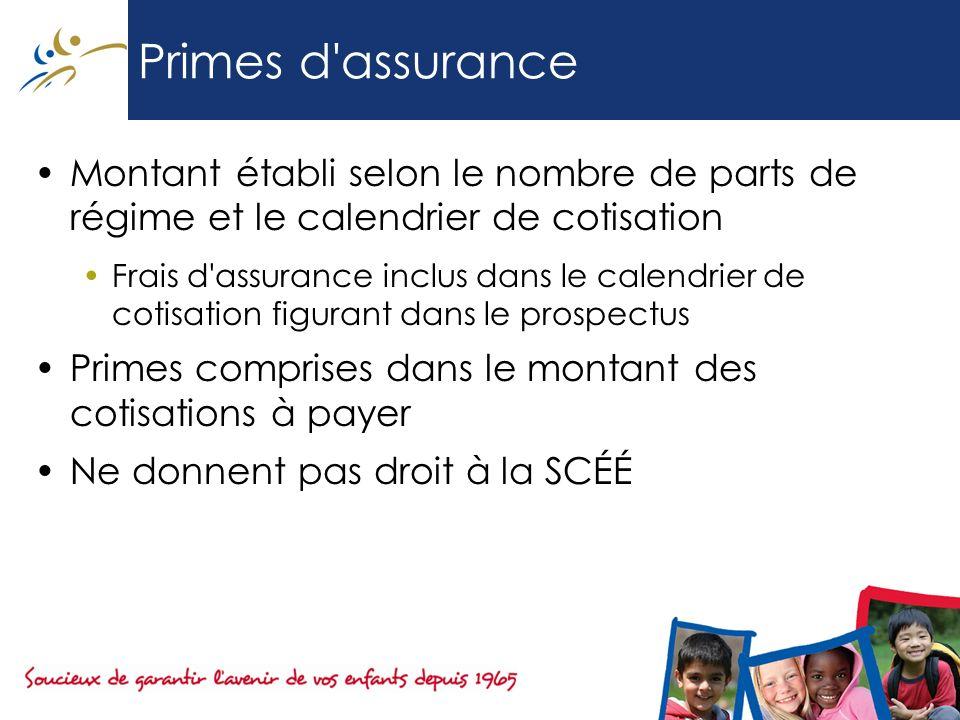 Primes d assurance Montant établi selon le nombre de parts de régime et le calendrier de cotisation.