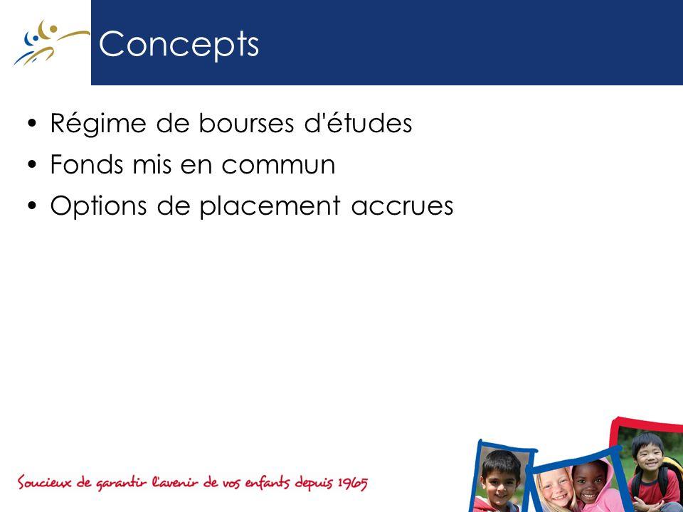 Concepts Régime de bourses d études Fonds mis en commun