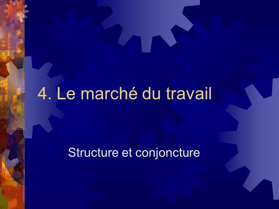 Structure et conjoncture