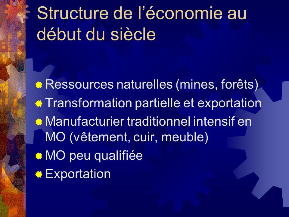 Structure de l'économie au début du siècle