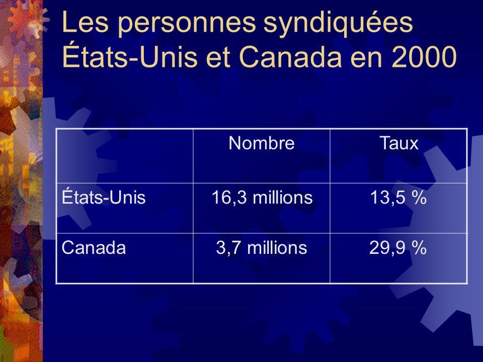 Les personnes syndiquées États-Unis et Canada en 2000