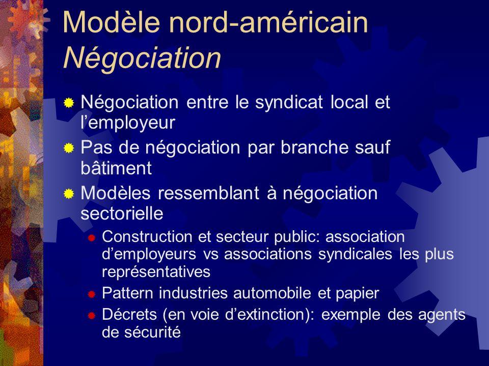 Modèle nord-américain Négociation